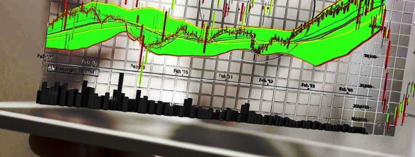 Rachunki PAMM: strategia początkującego inwestora
